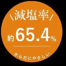 減塩率65.4%