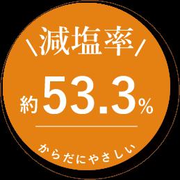 減塩率53.3%